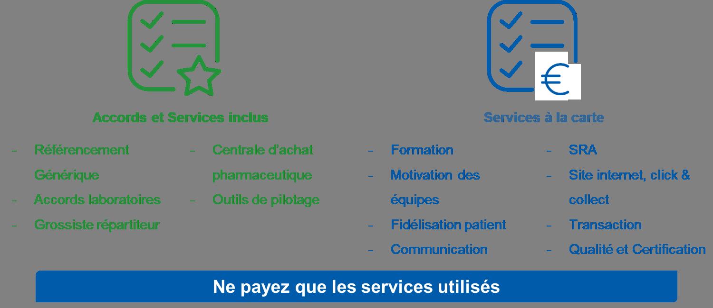 offre de services Simply baseline